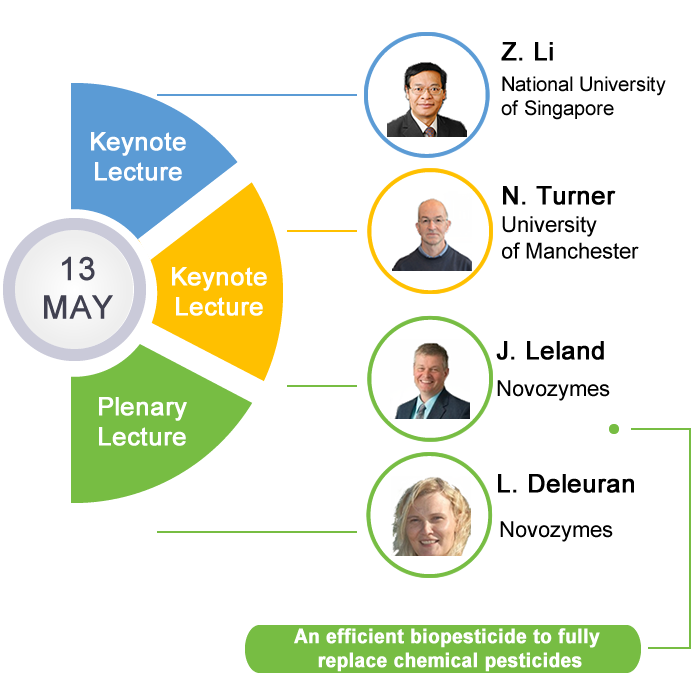 Infographic: Biovatalysis day 13 May 2021 - AFOB-EFB Biocatalysis: cascade reactions - Pleanery Lecture: An efficient biopesticide to fully replace chemical pesticides