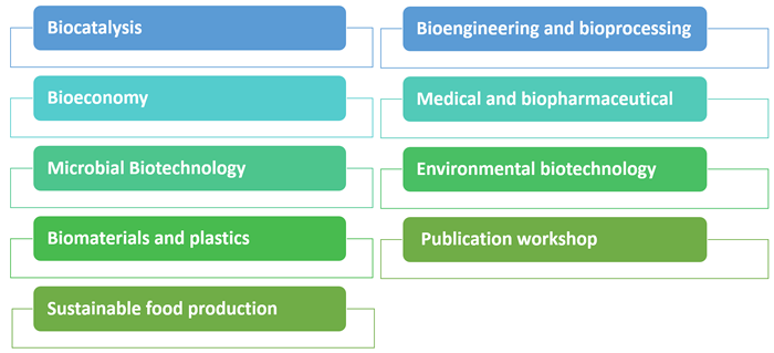 General topics