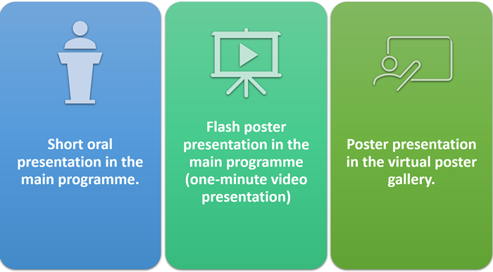EFB2021 Stages: short oral presentation in the main programme, flash poster presentation in the main programme (one-minute video presentation), poster presentation in the virtual poster gallery.