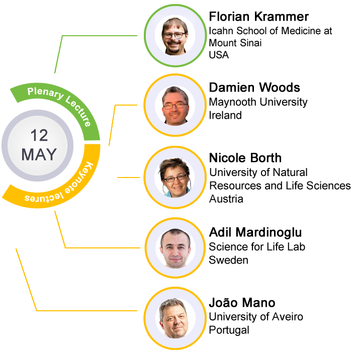 EFB2021 Medical and Biopharmaceutical Speakers - Florian Krammer, Damien Woods, Nicole Borth, Adil Mardinoglu, João Mano